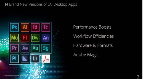 Adobe Creative Cloud Updates