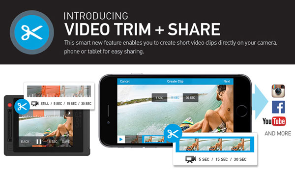 gopro app trim and share