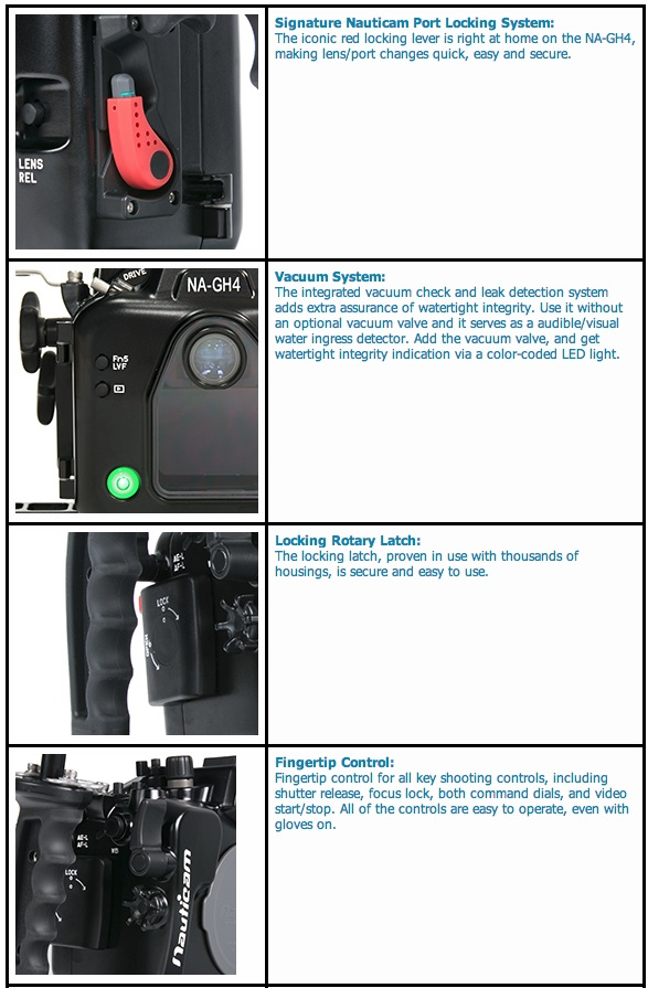 Nauticam NA-GH4 Housing Features & Specs